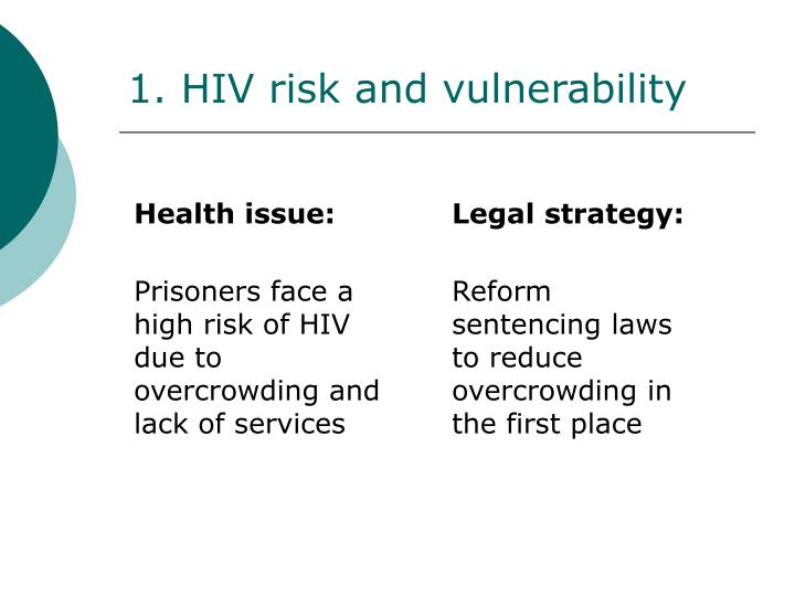 1. HIV risk and vulnerability