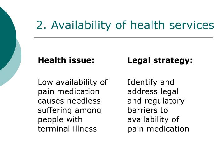 2. Availability of health services
