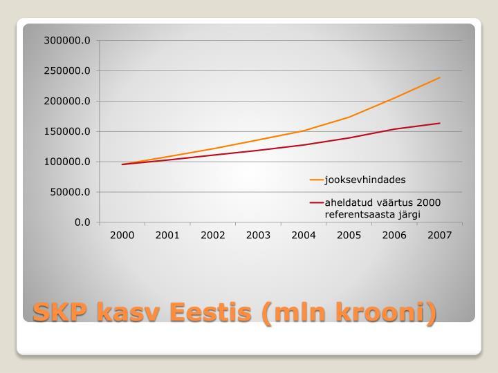 SKP kasv Eestis (mln krooni)