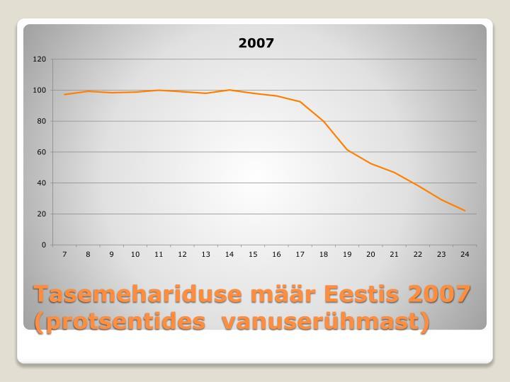 Tasemehariduse määr Eestis 2007