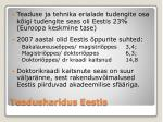 teadusharidus eestis