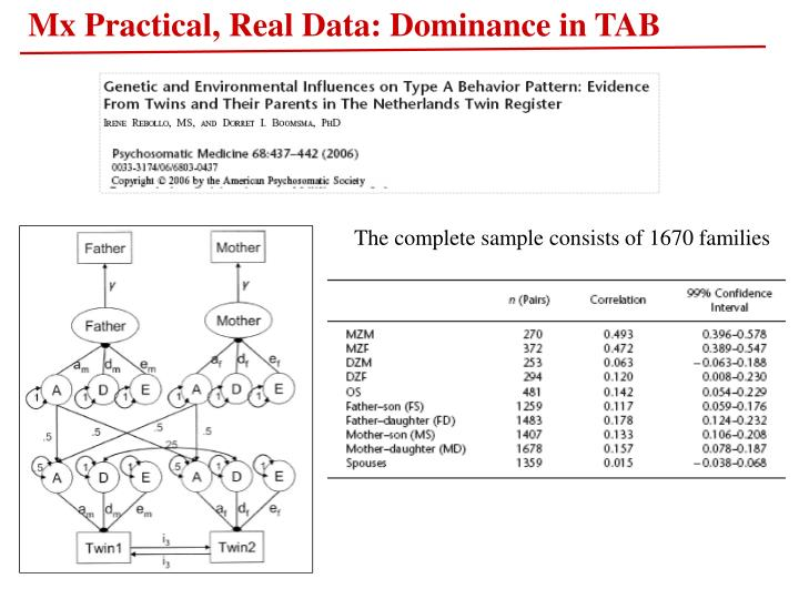 Mx Practical, Real Data: Dominance in TAB