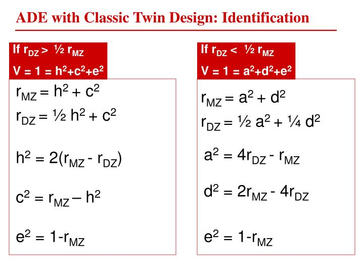 ADE with Classic Twin Design: Identification