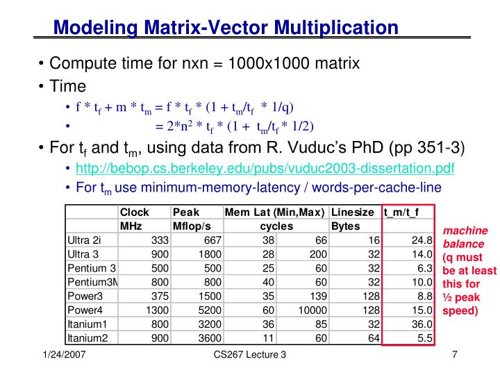Modeling Matrix-Vector Multiplication