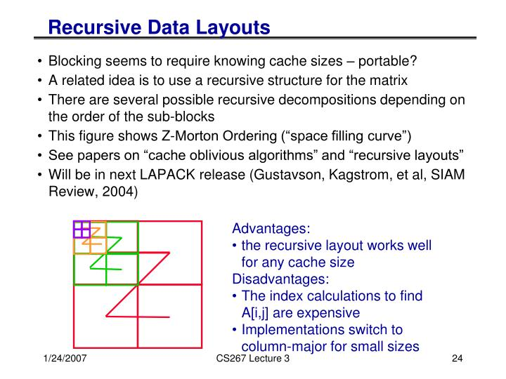 Recursive Data Layouts