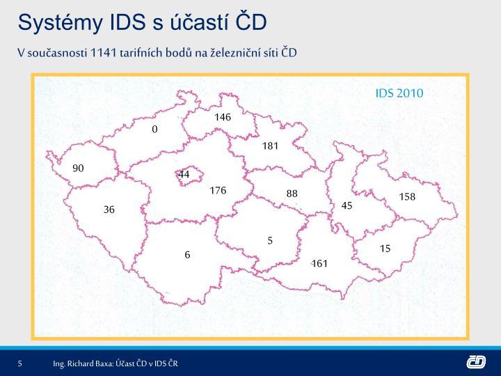 Systémy IDS s účastí ČD