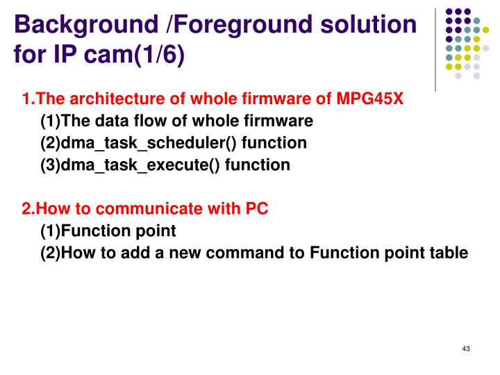 Background /Foreground solution for IP cam(1/6)