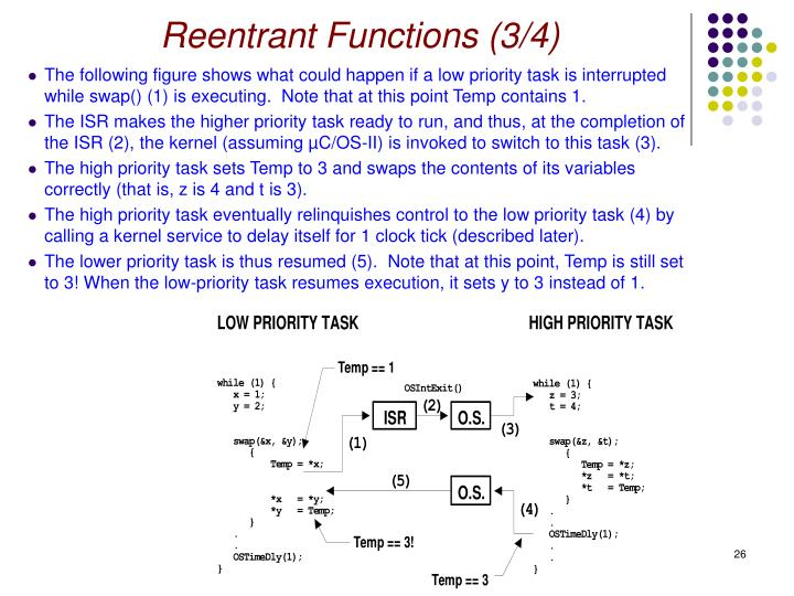 Reentrant Functions (3/4)