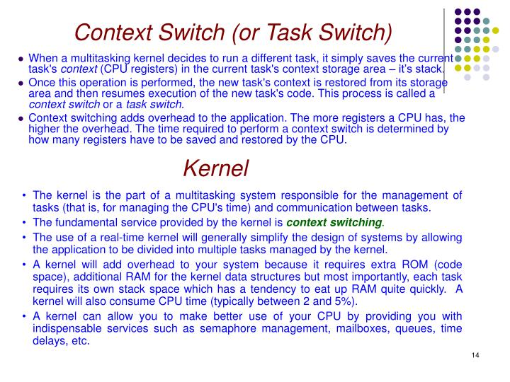 Context Switch (or Task Switch)