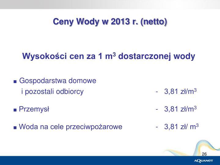 Ceny Wody w 2013 r. (netto)