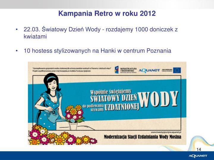Kampania Retro w roku 2012