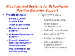 practices and systems for school wide positive behavior support