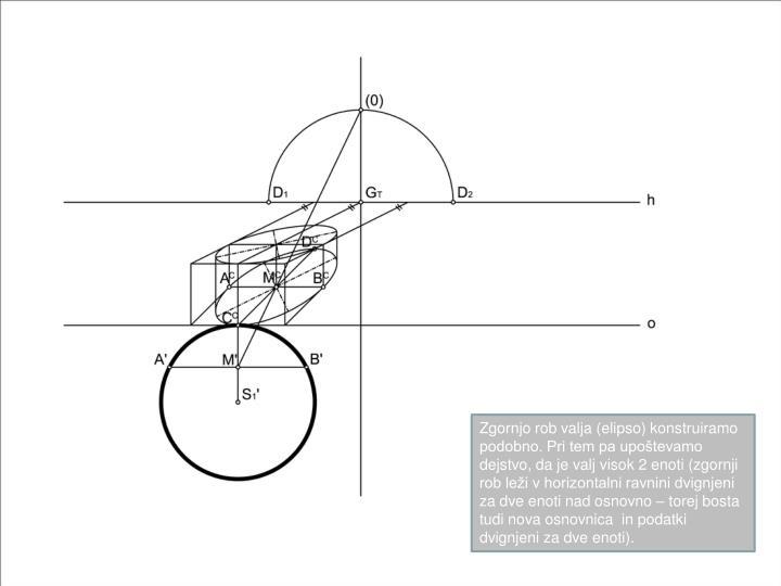 Zgornjo rob valja (elipso) konstruiramo podobno. Pri tem pa upoštevamo dejstvo, da je valj visok 2 enoti (zgornji rob leži v horizontalni ravnini dvignjeni za dve enoti nad osnovno – torej bosta tudi nova osnovnica  in podatki dvignjeni za dve enoti).
