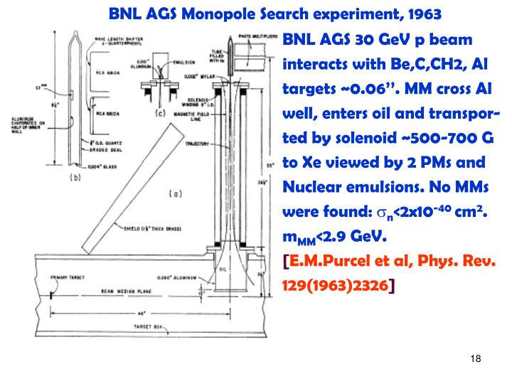 BNL AGS Monopole Search experiment, 1963