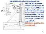 bnl ags monopole search experiment 1963