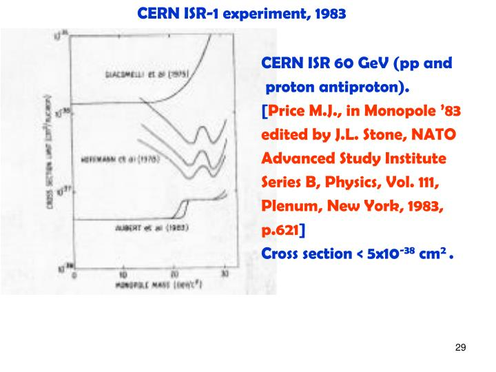 CERN ISR-1 experiment, 1983