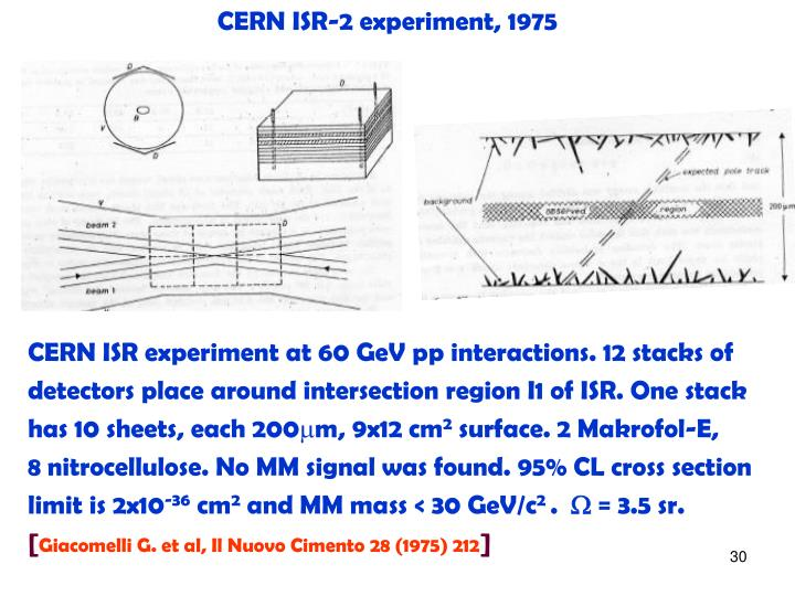 CERN ISR-2 experiment, 1975