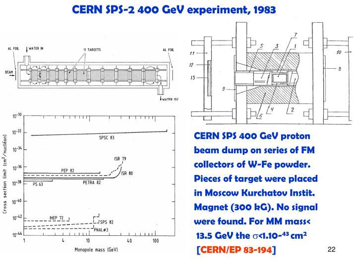 CERN SPS-2 400 GeV experiment, 1983