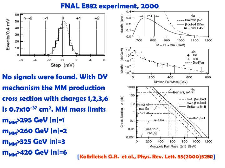 FNAL E882 experiment, 2000