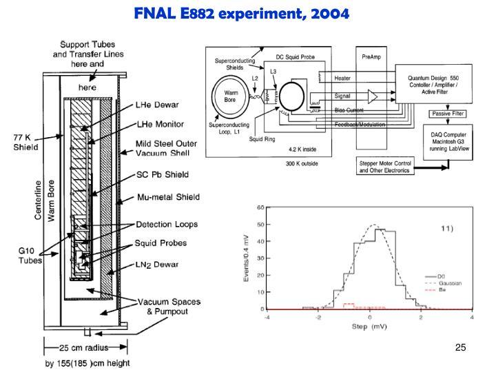 FNAL E882 experiment, 2004