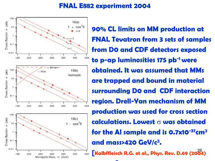 FNAL E882 experiment 2004