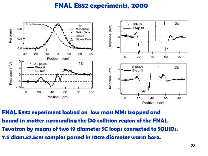FNAL E882 experiments, 2000