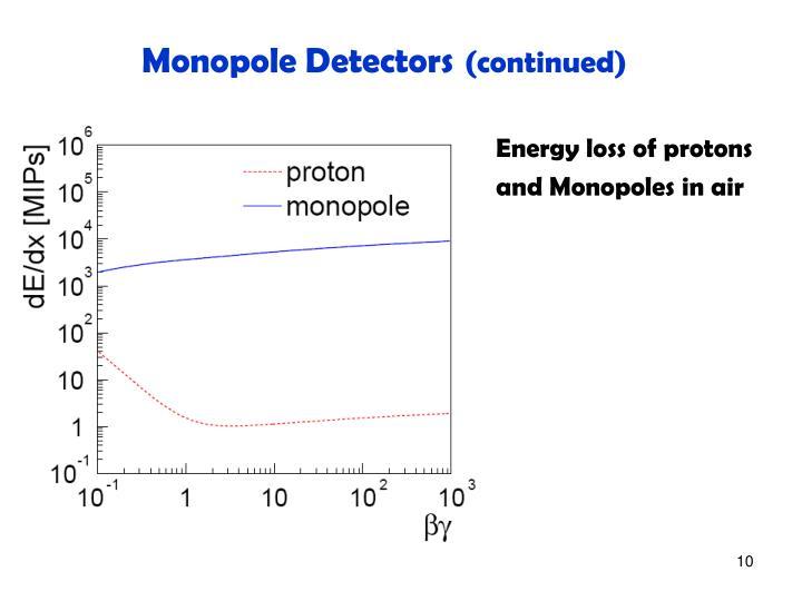 Monopole Detectors
