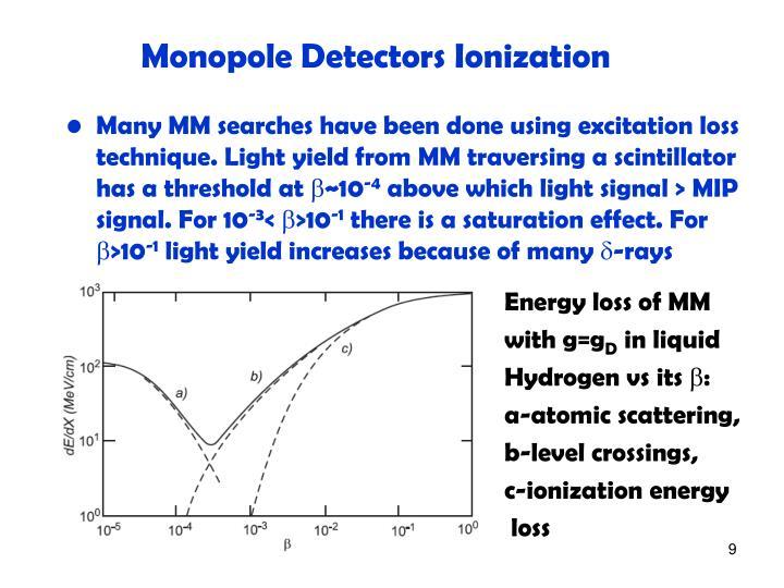 Monopole Detectors Ionization