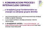 1 komunikacioni procesi i interakcijski obrasci