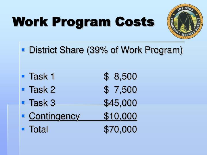 Work Program Costs