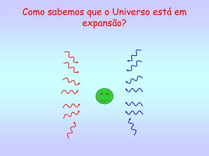 Como sabemos que o Universo está em expansão?