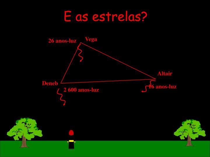 E as estrelas?