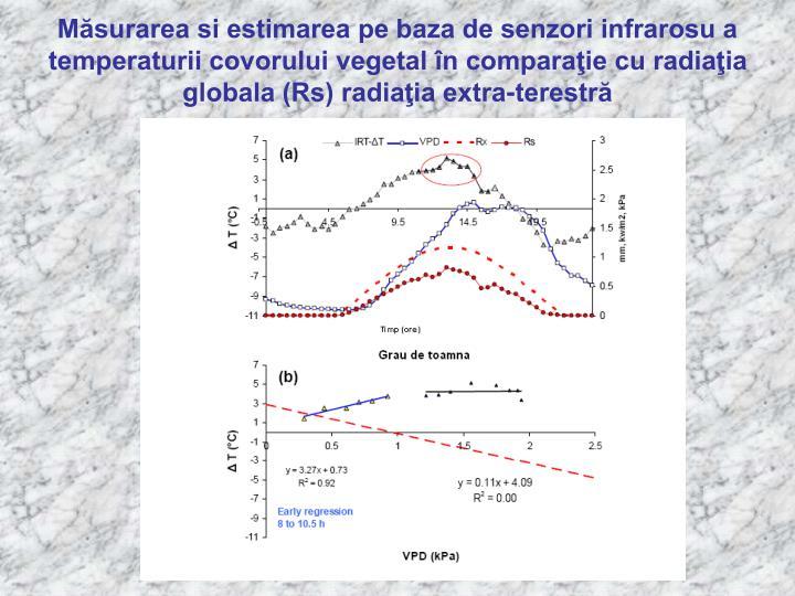 Măsurarea si estimarea pe baza de senzori infrarosu a temperaturii covorului vegetal în comparaţie cu radiaţia globala (Rs) radiaţia extra-terestră