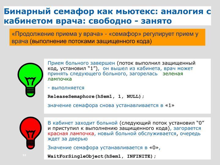 Бинарный семафор как мьютекс: аналогия с кабинетом врача: свободно - занято