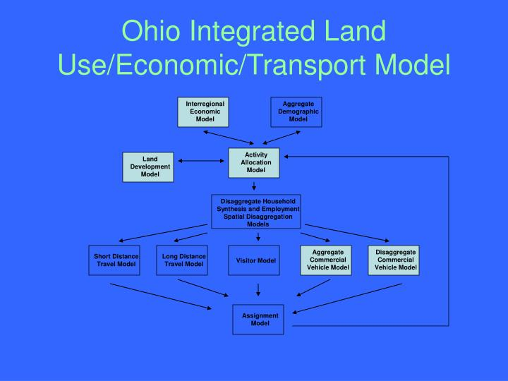 Ohio Integrated Land Use/Economic/Transport Model