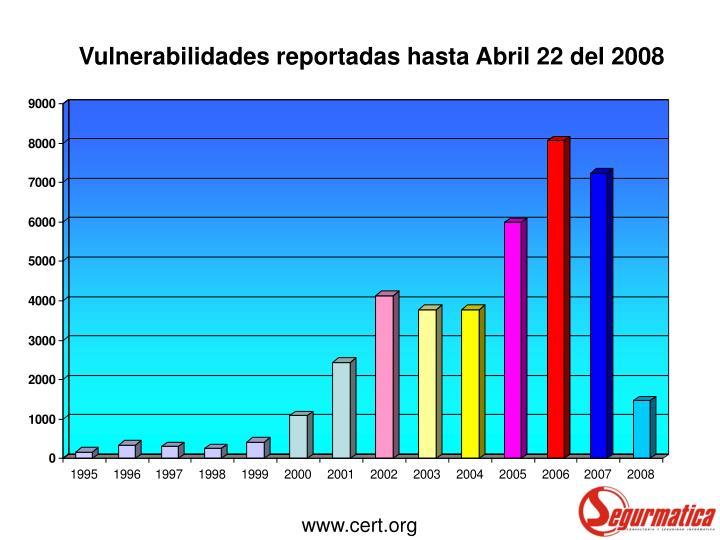 Vulnerabilidades reportadas hasta Abril 22 del 2008