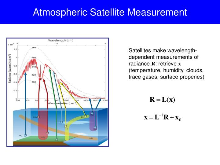 Atmospheric Satellite Measurement