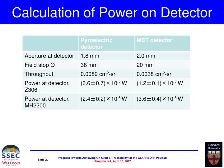 Calculation of Power on Detector