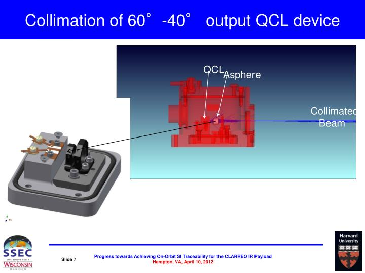 Collimation of 60°-40° output QCL device