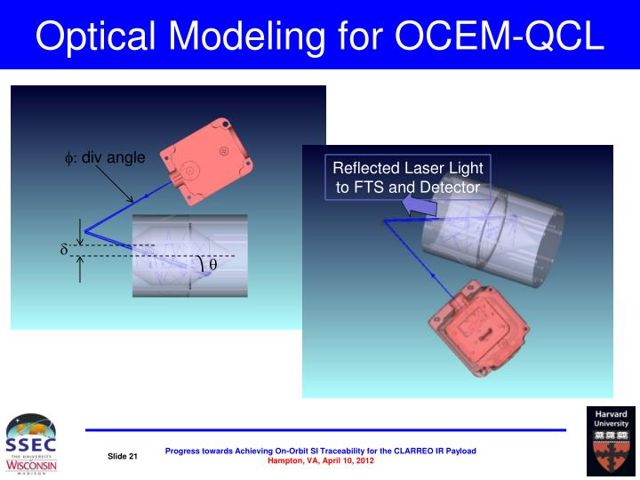 Optical Modeling for OCEM-QCL