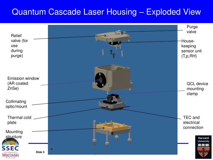 Quantum Cascade Laser Housing – Exploded View