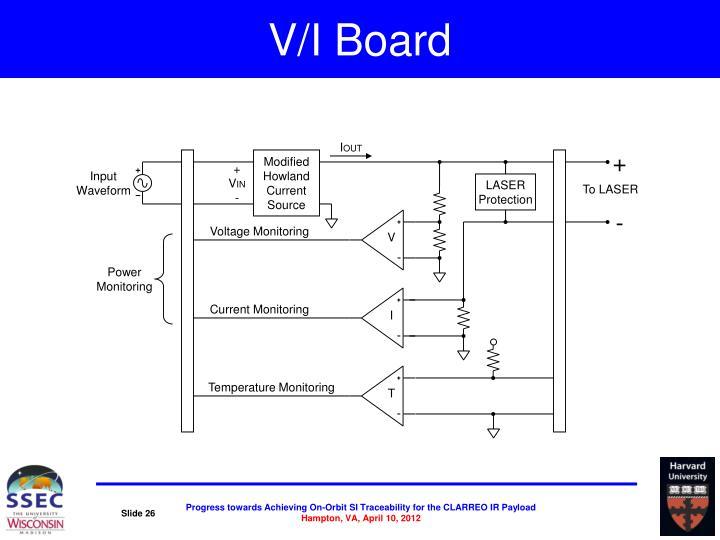 V/I Board