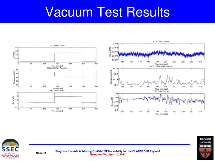 Vacuum Test Results