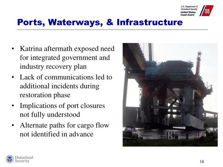 Ports, Waterways, & Infrastructure