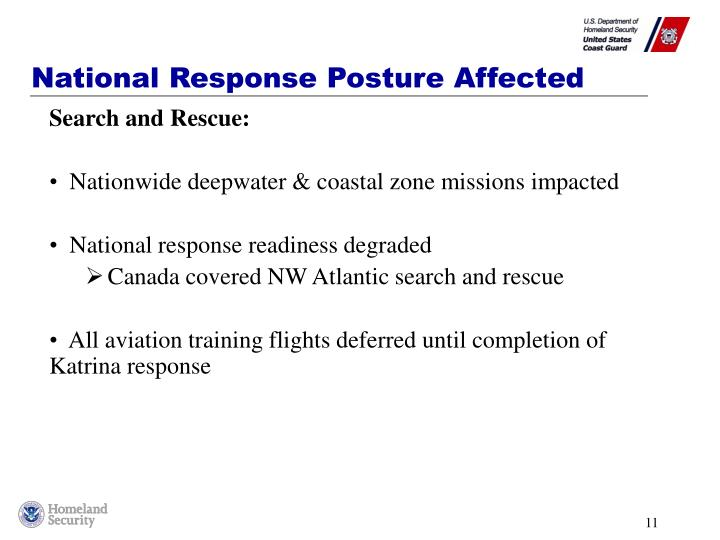 National Response Posture Affected