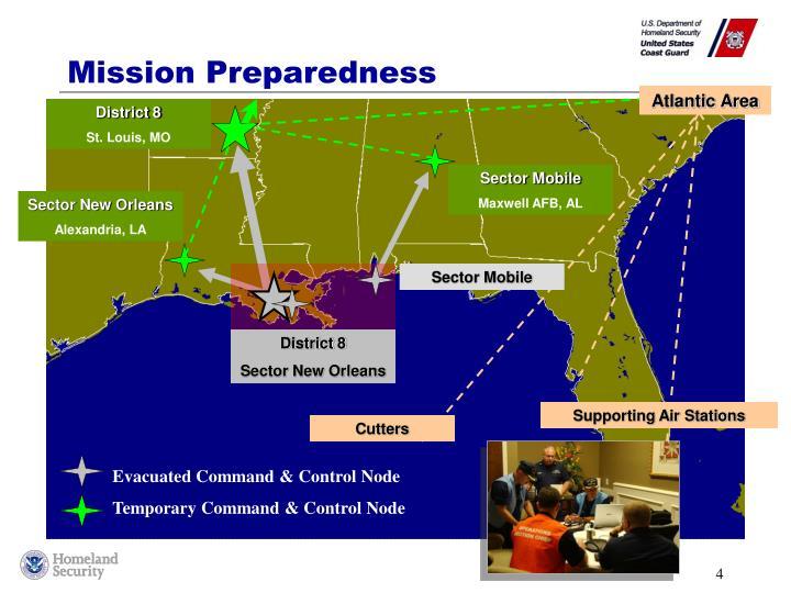 Evacuated Command & Control Node