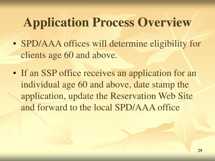 Application Process Overview