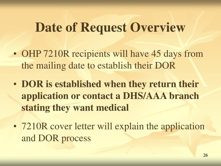 Date of Request Overview