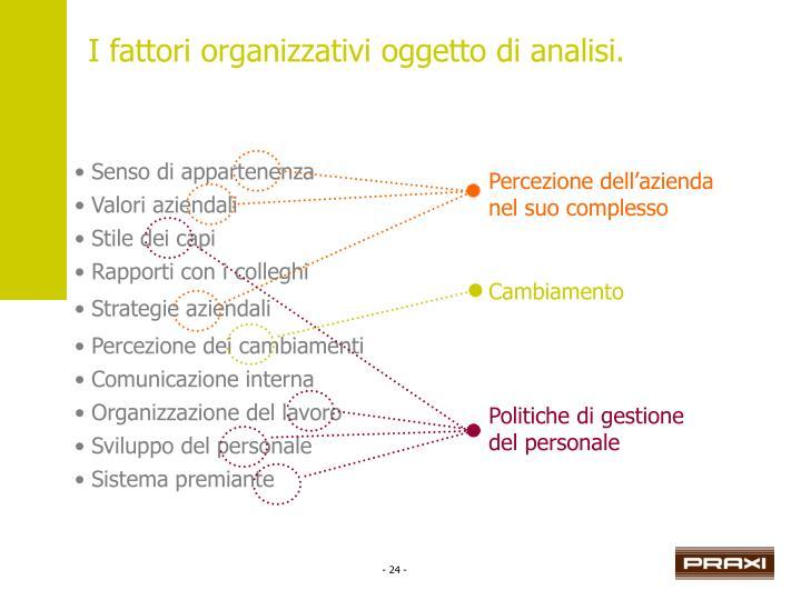 I fattori organizzativi oggetto di analisi.