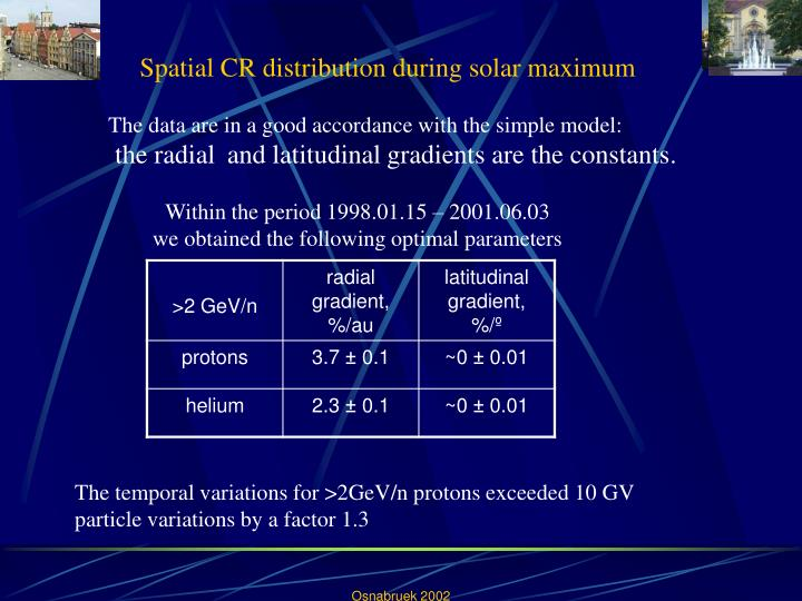 Spatial CR distribution during solar maximum